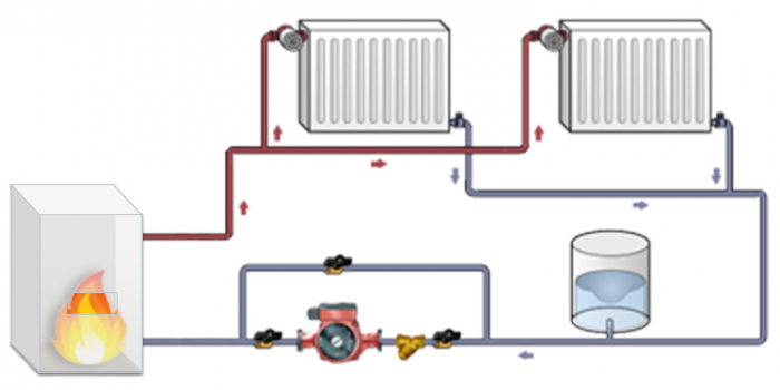 Антифриз отопления